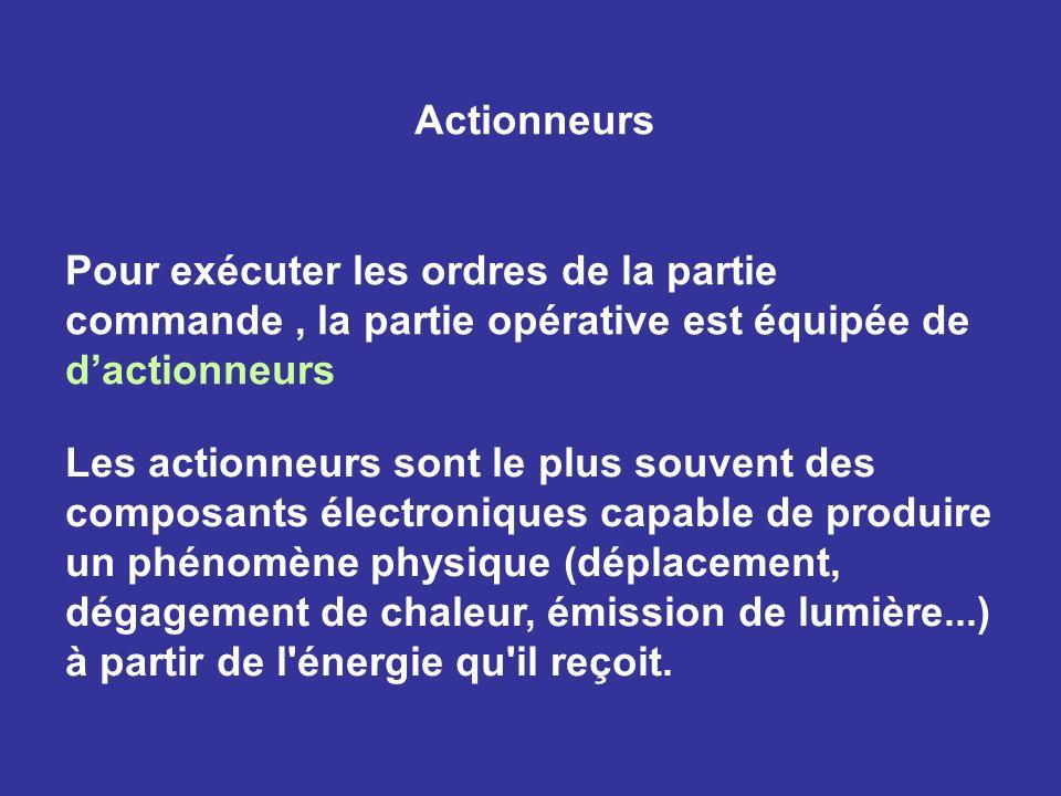 Actionneurs Pour exécuter les ordres de la partie commande , la partie opérative est équipée de d'actionneurs.