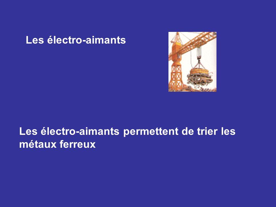 Les électro-aimants Les électro-aimants permettent de trier les métaux ferreux