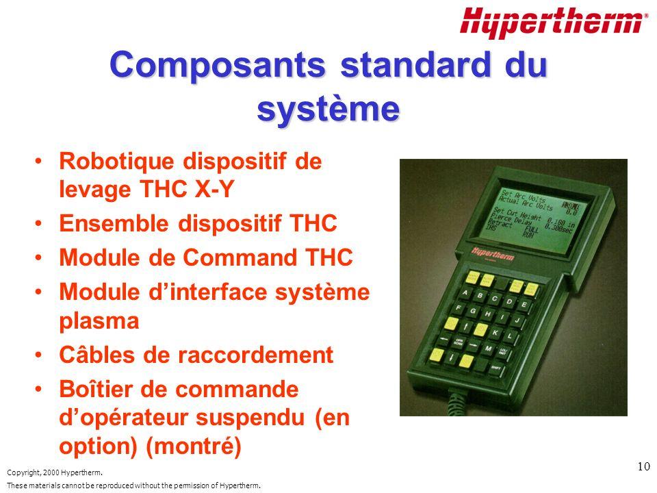 Composants standard du système