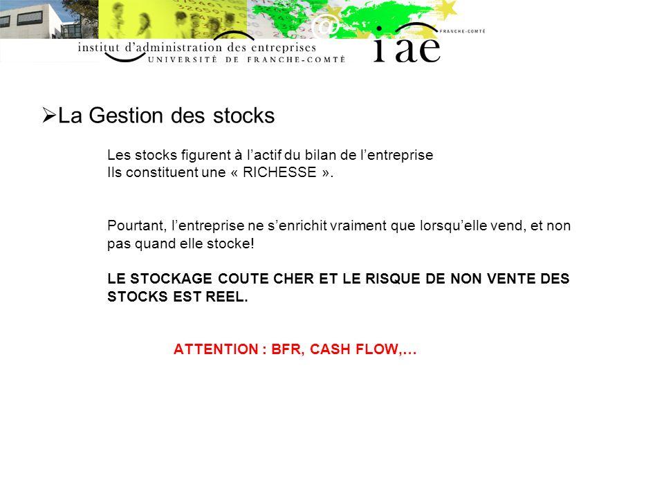 La Gestion des stocks Les stocks figurent à l'actif du bilan de l'entreprise Ils constituent une « RICHESSE ».