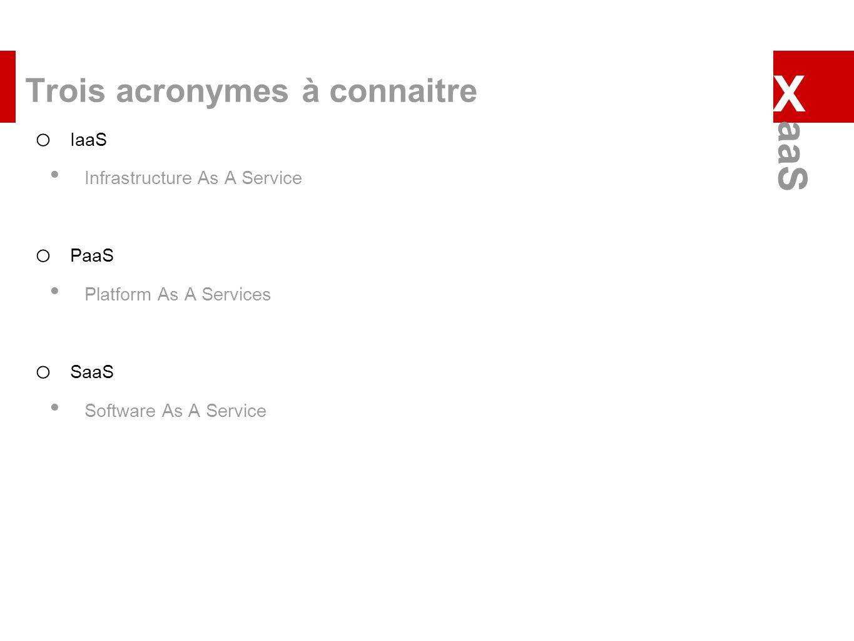 Trois acronymes à connaitre