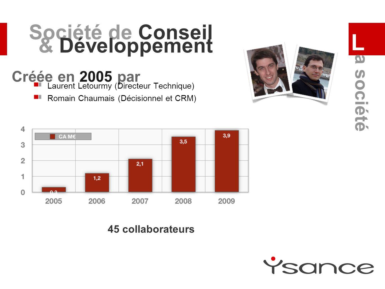 L Société de Conseil & Développement a société Créée en 2005 par