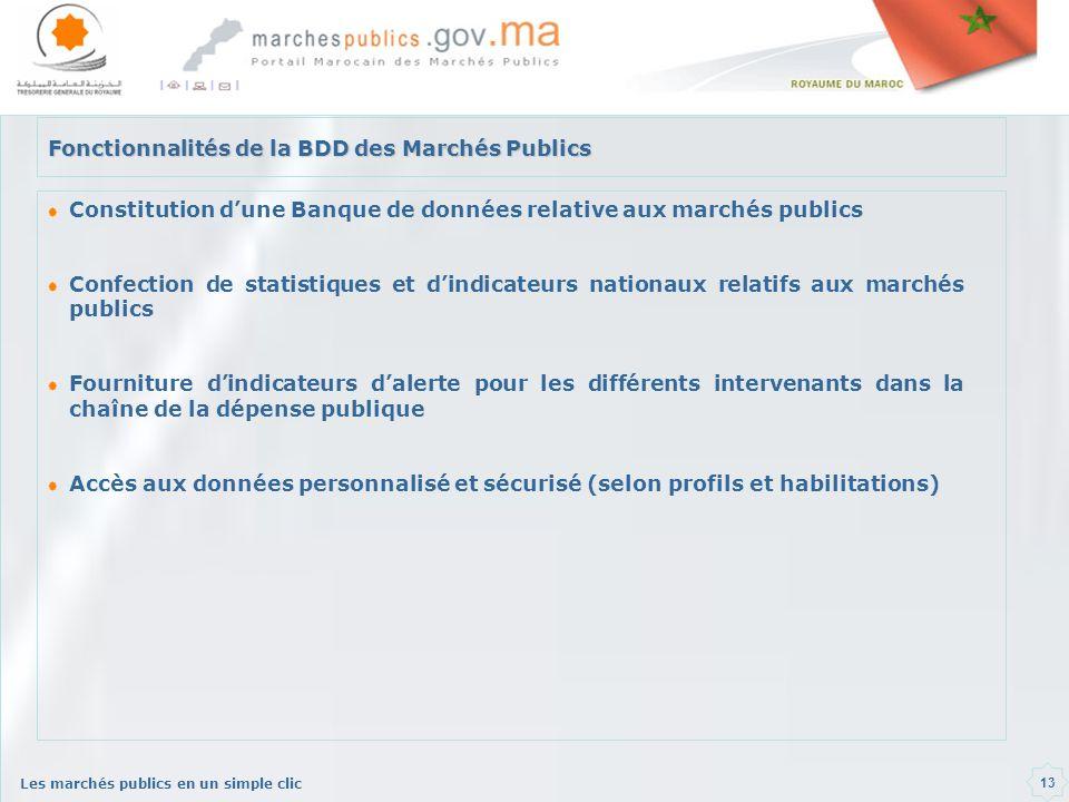 Fonctionnalités de la BDD des Marchés Publics