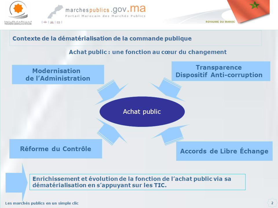 Contexte de la dématérialisation de la commande publique