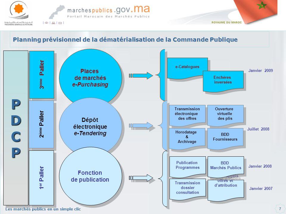 Planning prévisionnel de la dématérialisation de la Commande Publique