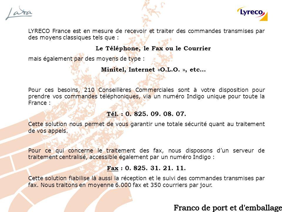 Minitel, Internet «O.L.O. », etc…