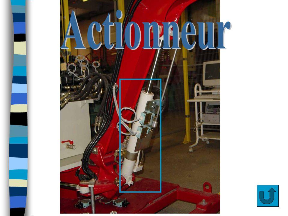 Actionneur Actionneur