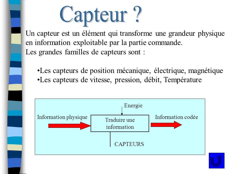 Traduire une information