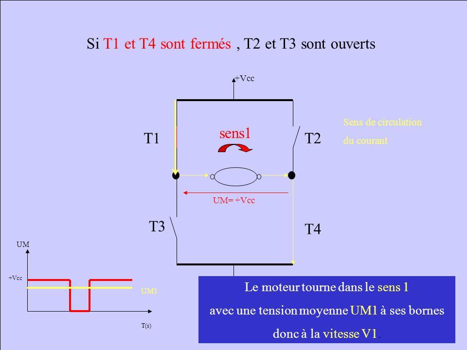 Si T1 et T4 sont fermés , T2 et T3 sont ouverts