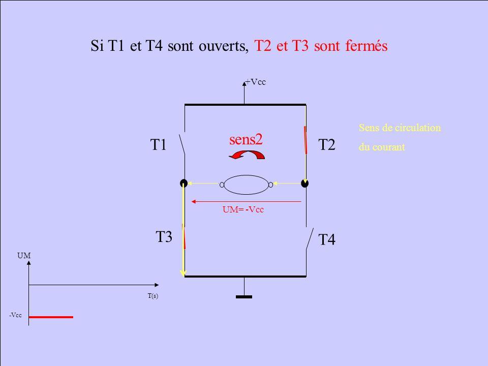 Si T1 et T4 sont ouverts, T2 et T3 sont fermés