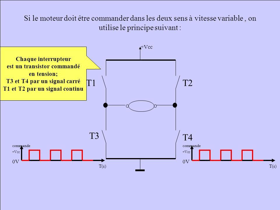Si le moteur doit être commander dans les deux sens à vitesse variable , on utilise le principe suivant :