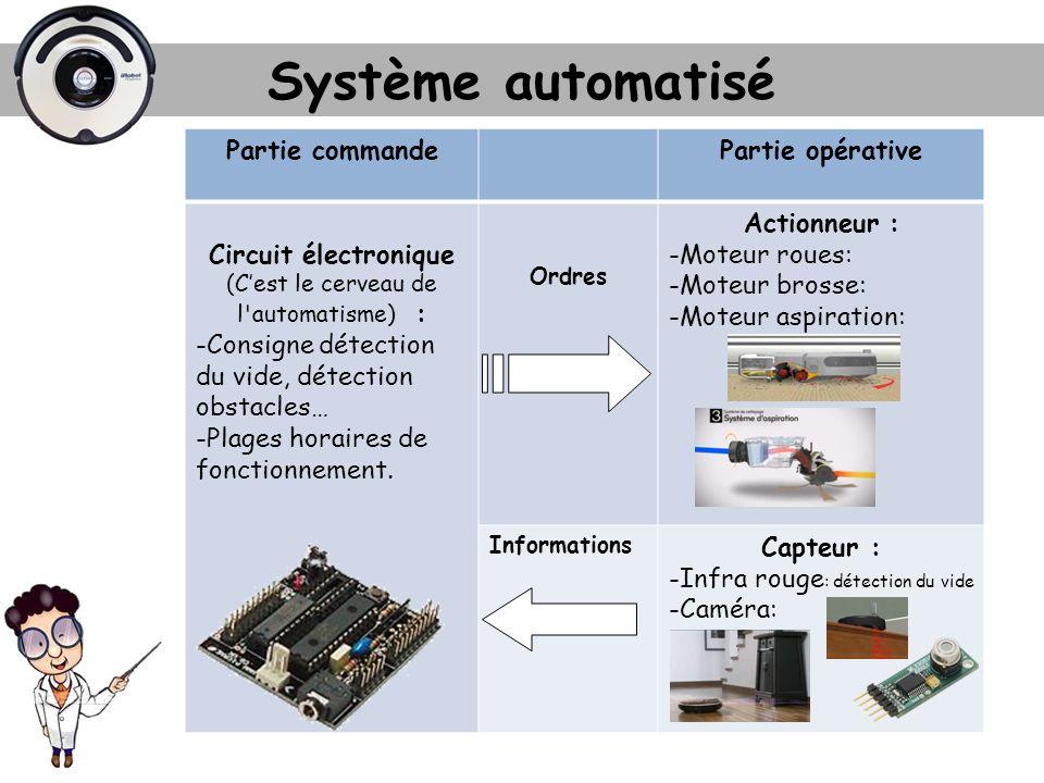 Circuit électronique (C'est le cerveau de l automatisme) :