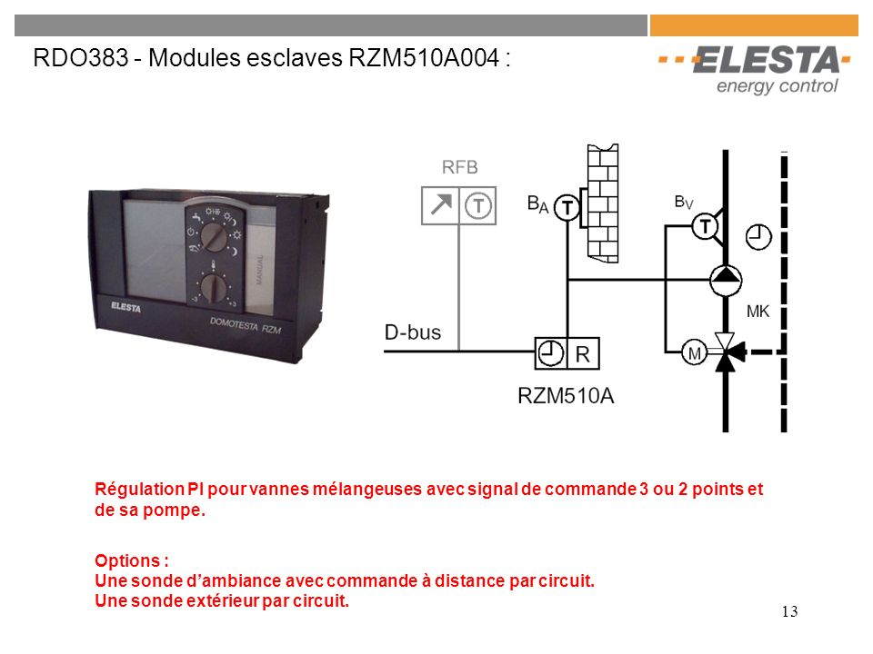 RDO383 - Modules esclaves RZM510A004 :