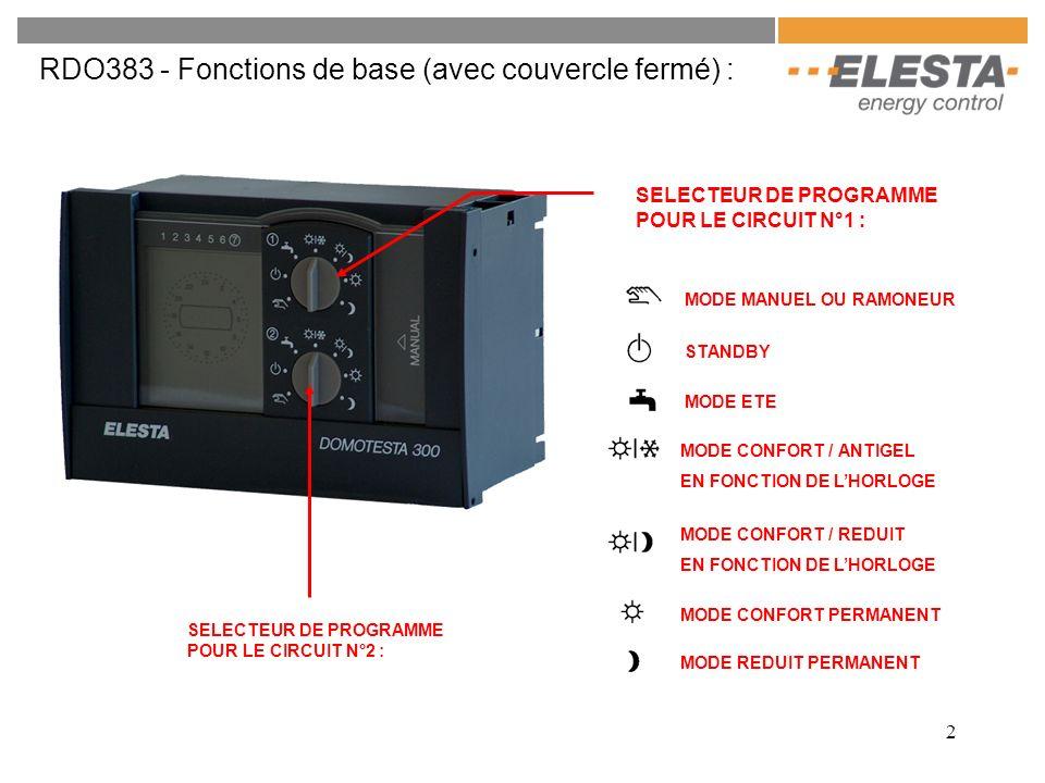 RDO383 - Fonctions de base (avec couvercle fermé) :