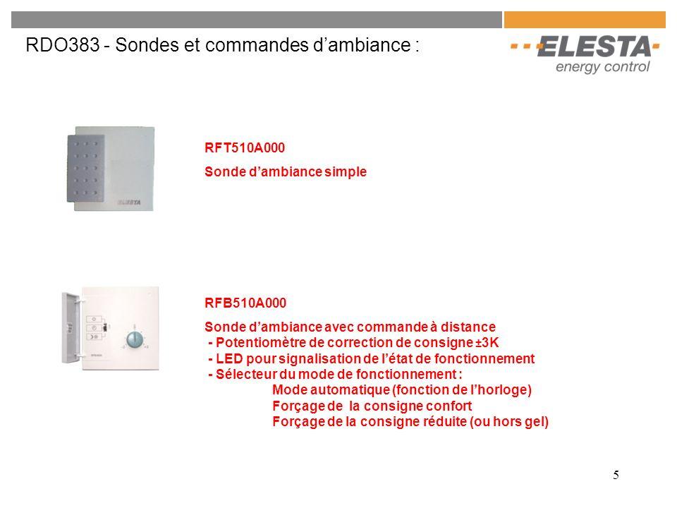 RDO383 - Sondes et commandes d'ambiance :