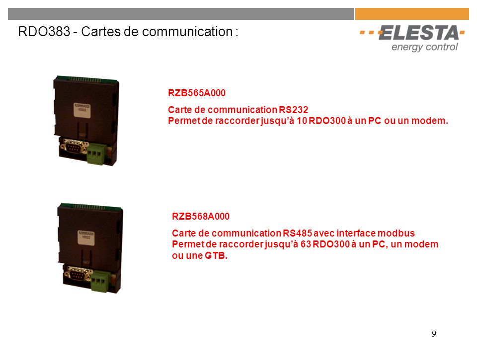 RDO383 - Cartes de communication :