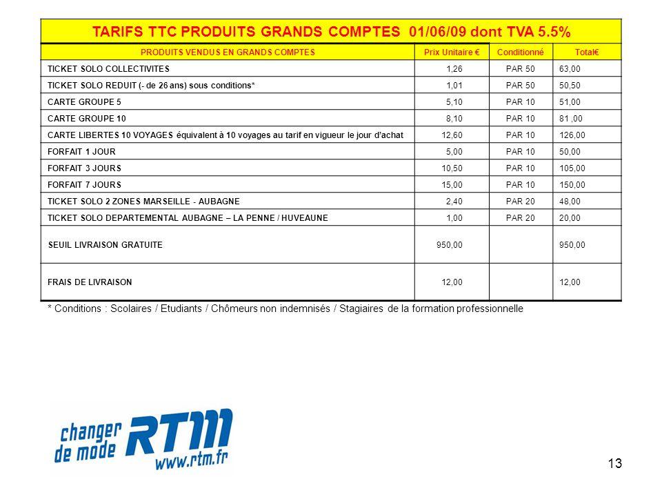 TARIFS TTC PRODUITS GRANDS COMPTES 01/06/09 dont TVA 5.5%