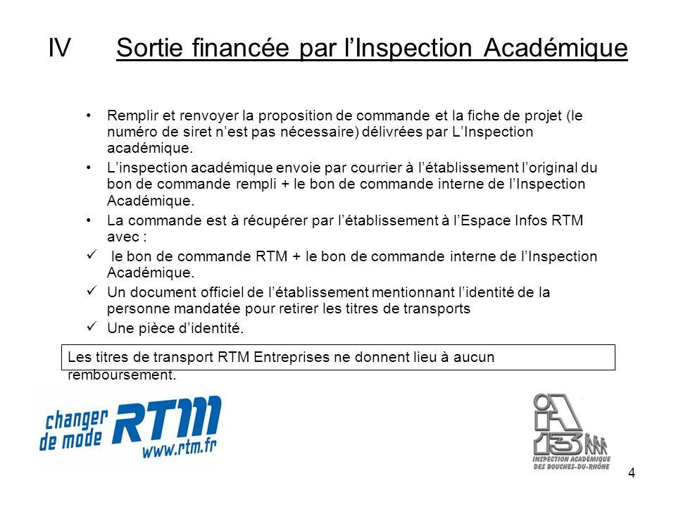 IV Sortie financée par l'Inspection Académique