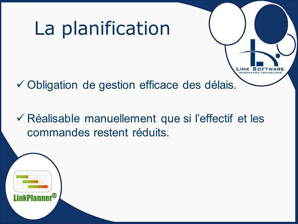 La planification Obligation de gestion efficace des délais.