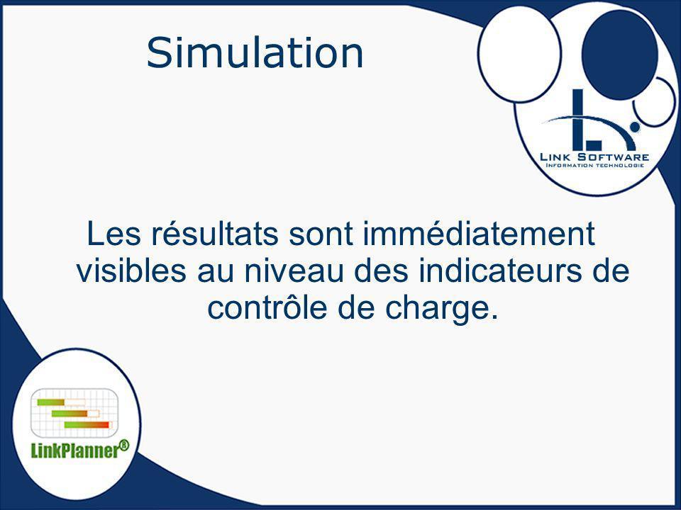 Simulation Les résultats sont immédiatement visibles au niveau des indicateurs de contrôle de charge.