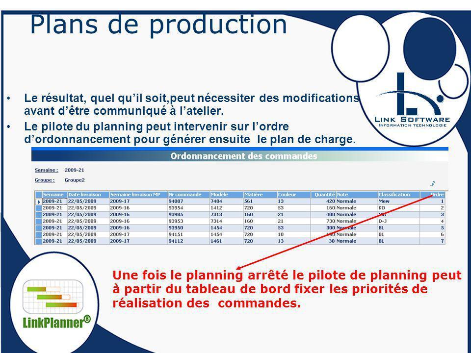 Plans de production Le résultat, quel qu'il soit,peut nécessiter des modifications avant d'être communiqué à l'atelier.