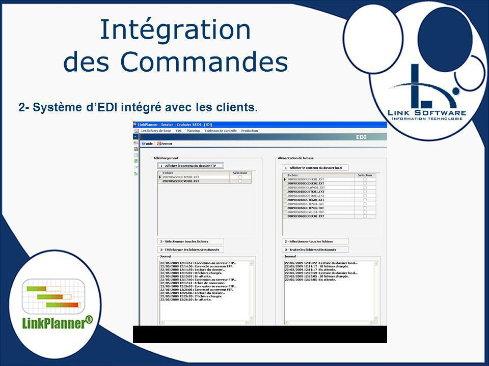 Intégration des Commandes