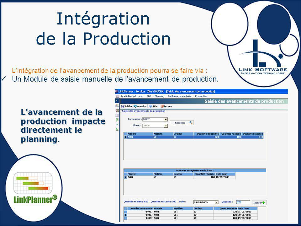 Intégration de la Production