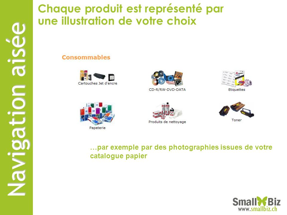 Chaque produit est représenté par une illustration de votre choix