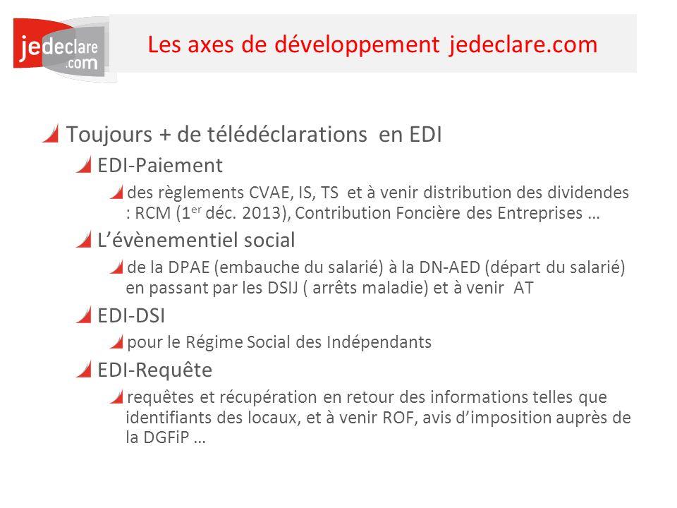 Les axes de développement jedeclare.com