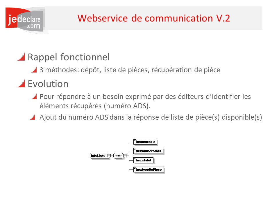 Webservice de communication V.2