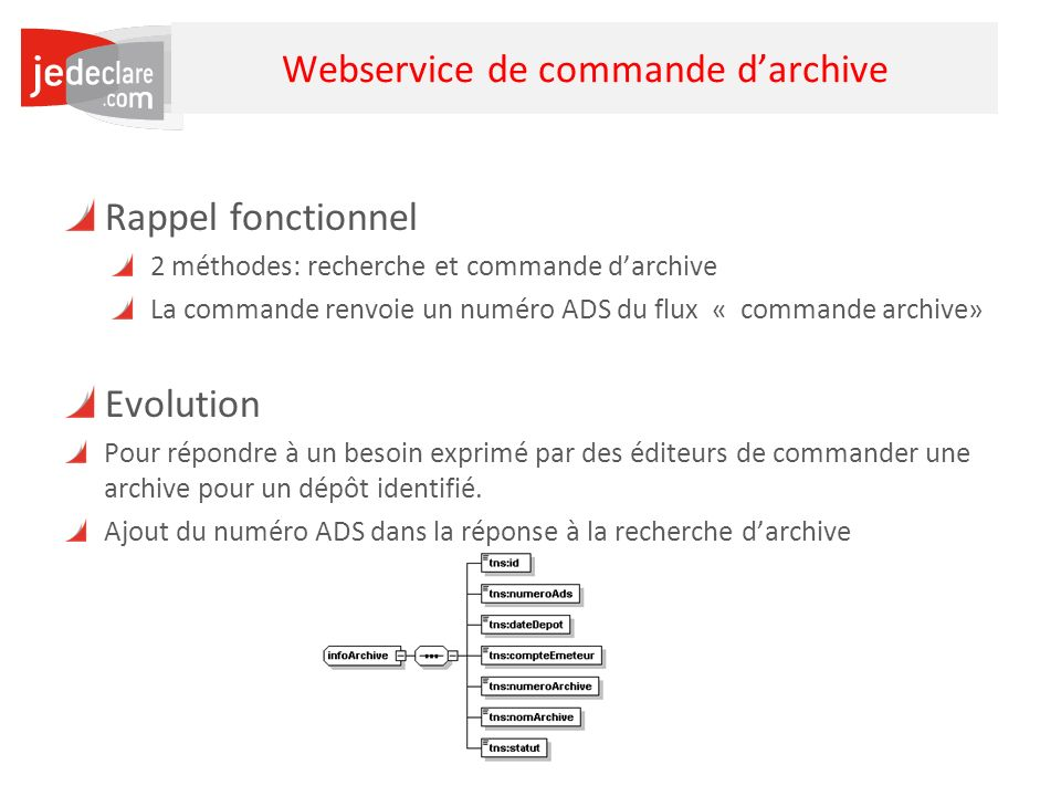 Webservice de commande d'archive