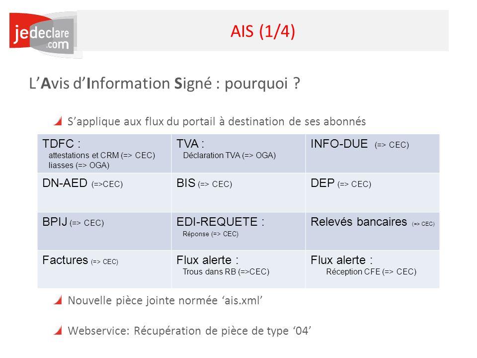 AIS (1/4) L'Avis d'Information Signé : pourquoi