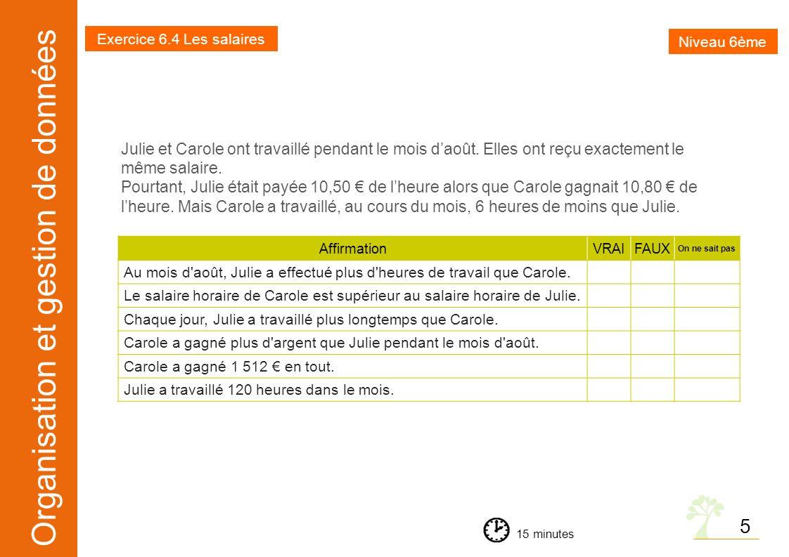 Exercice 6.4 Les salaires Niveau 6ème. Julie et Carole ont travaillé pendant le mois d'août. Elles ont reçu exactement le même salaire.