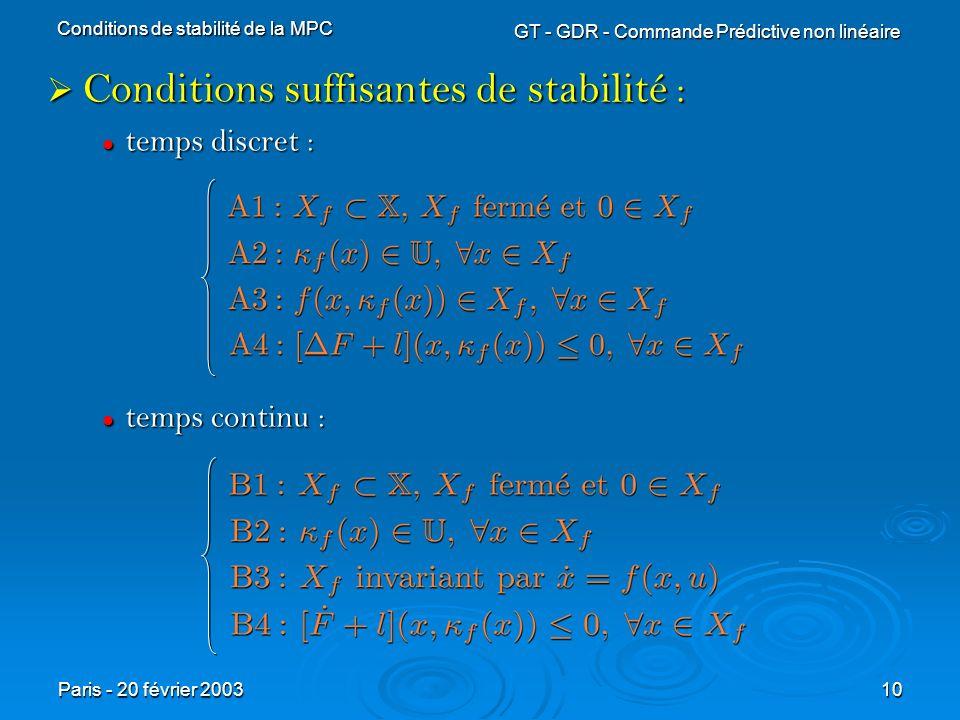 Conditions suffisantes de stabilité :
