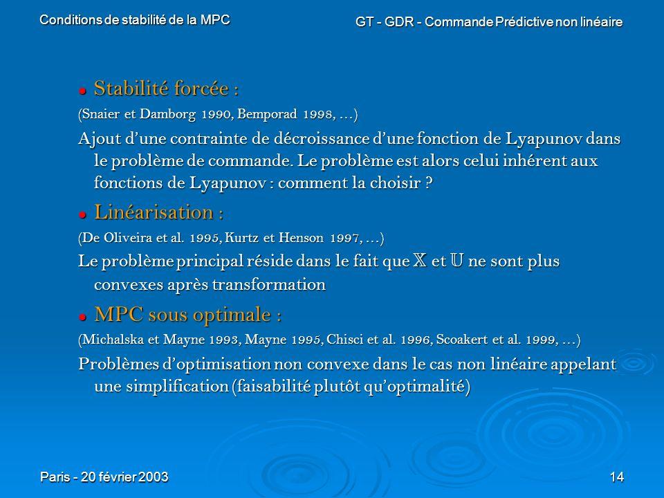 Stabilité forcée : Linéarisation : MPC sous optimale :
