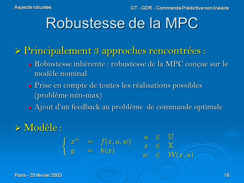 Robustesse de la MPC Principalement 3 approches rencontrées : Modèle :