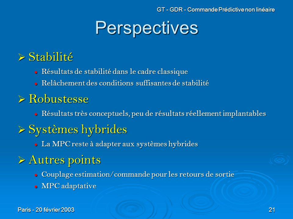 Perspectives Stabilité Robustesse Systèmes hybrides Autres points