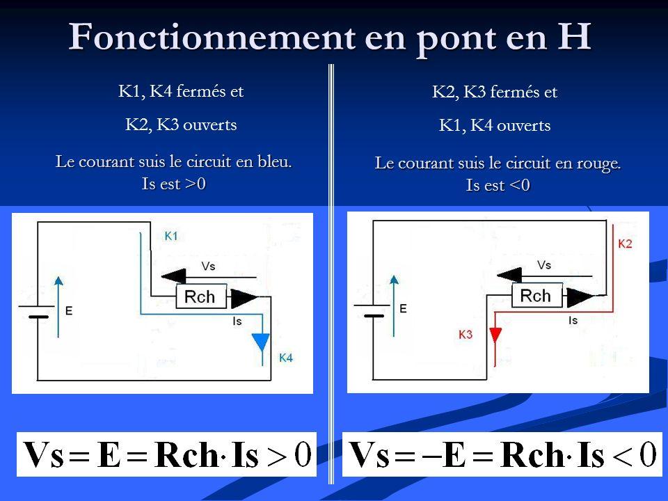Fonctionnement en pont en H