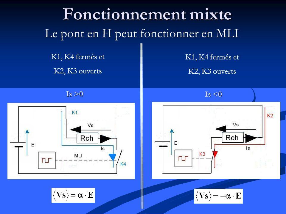 Le pont en H peut fonctionner en MLI