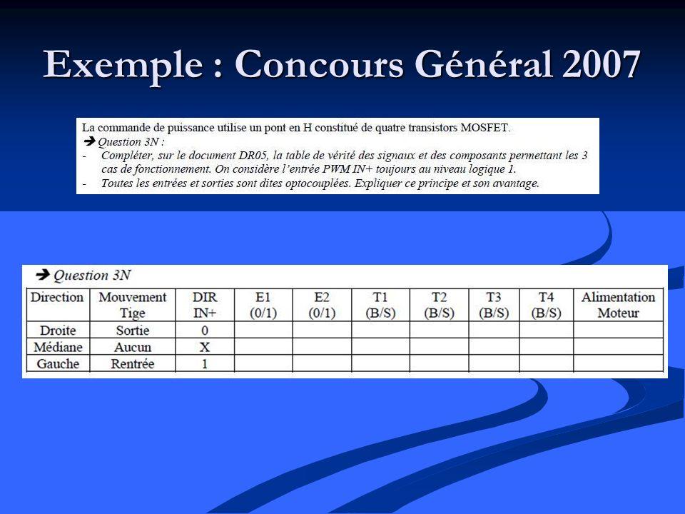 Exemple : Concours Général 2007