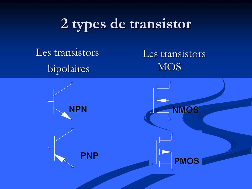 2 types de transistor Les transistors bipolaires Les transistors MOS