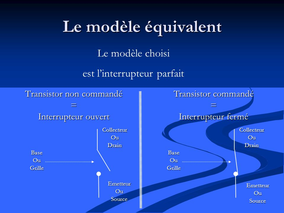 Le modèle équivalent Le modèle choisi est l'interrupteur parfait
