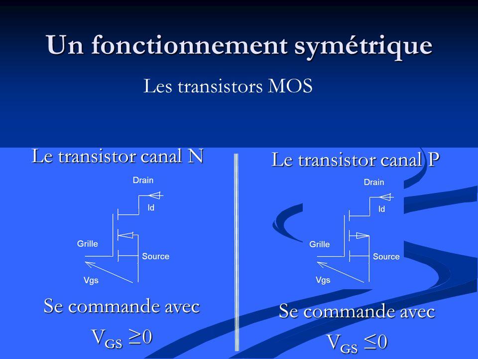 Un fonctionnement symétrique