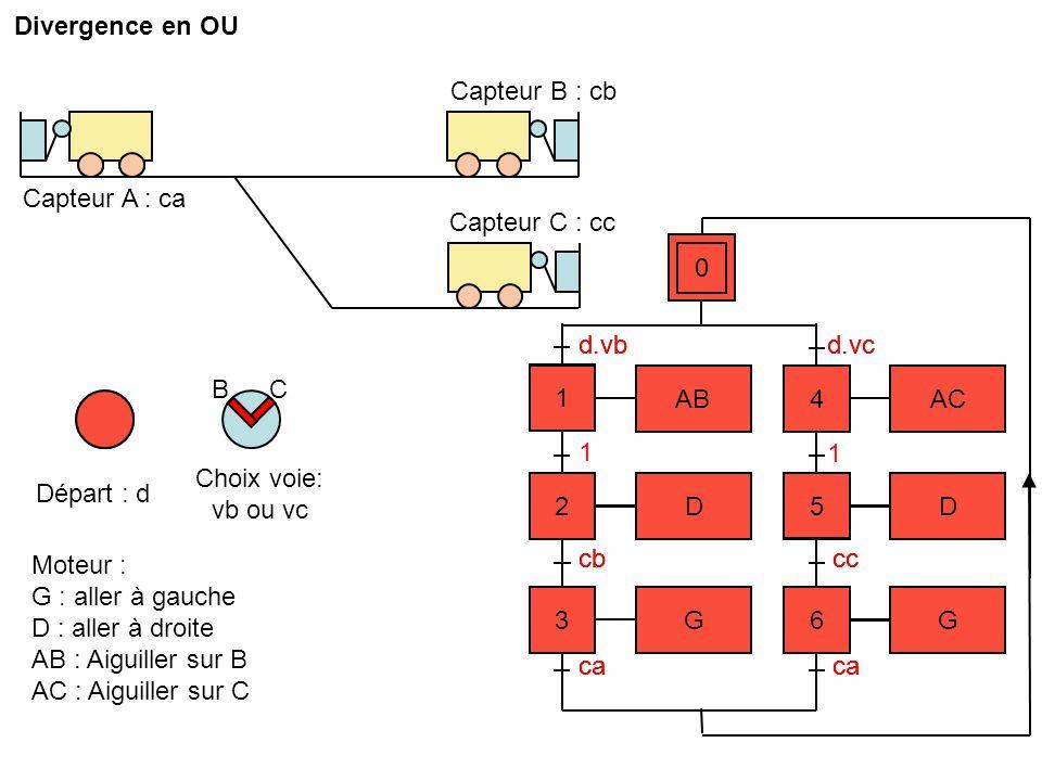 Divergence en OU Capteur B : cb. Capteur A : ca. Capteur C : cc. d.vb. d.vb. d.vc. d.vc. B. C.