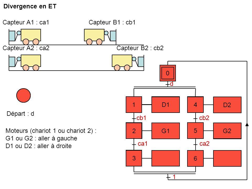 Divergence en ET Capteur A1 : ca1. Capteur B1 : cb1. Capteur A2 : ca2. Capteur B2 : cb2. d. d.