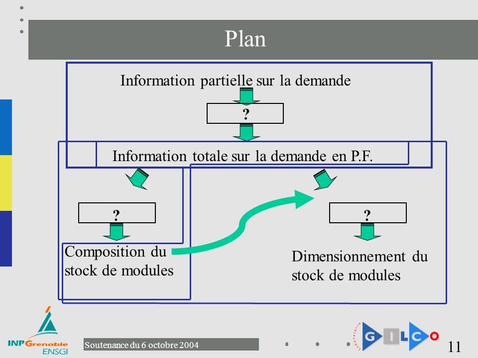 Plan Information partielle sur la demande
