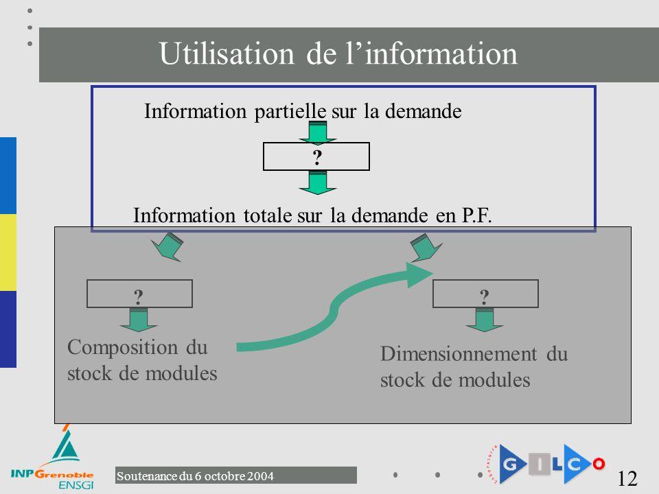 Utilisation de l'information