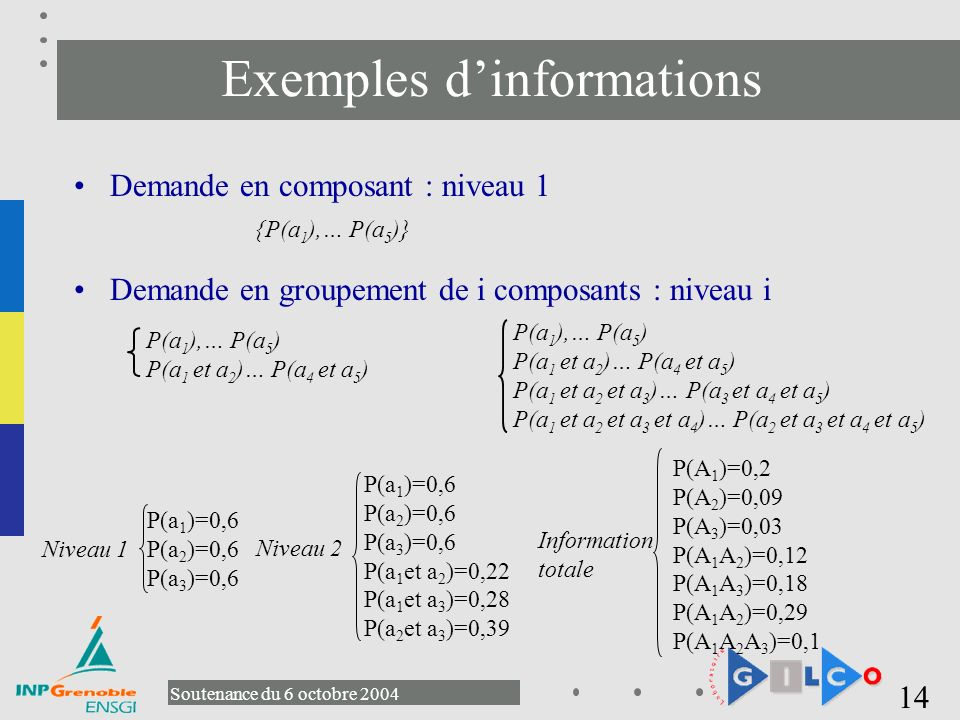 Exemples d'informations