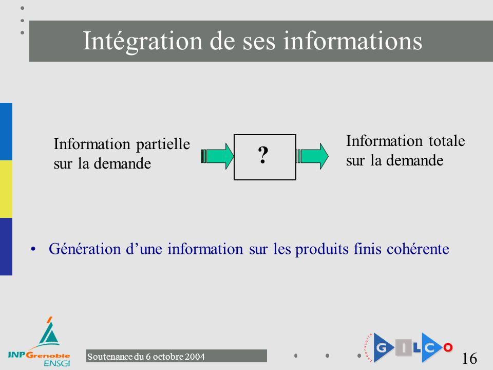 Intégration de ses informations
