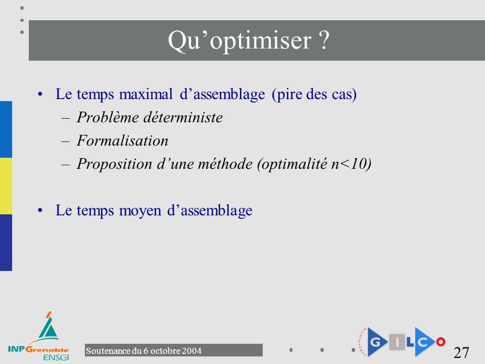 Qu'optimiser Le temps maximal d'assemblage (pire des cas)